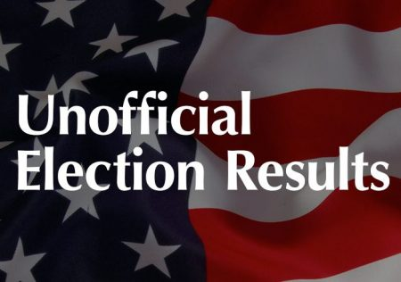 Board of Elections Unoffical Results